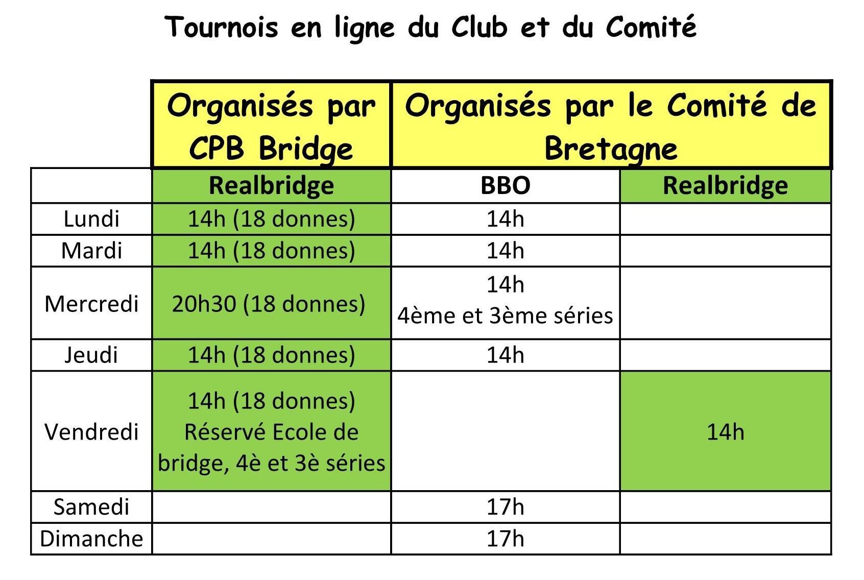 Tableau des tournois club et comite 2021